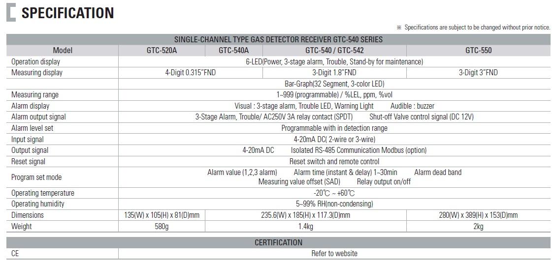 Máy thu khí đơn kênh GTC-520A Gastron - Đại lý phân phối Gastron tại Việt Nam