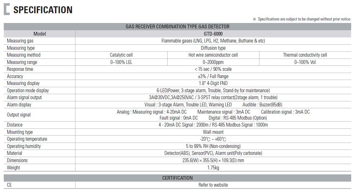 Máy dò và thu khí dễ cháy GTD 6000 Ex Gastron   Đại lý phân phối Gastron tại Việt Nam