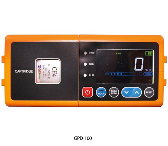 Cartridge Sensor & Sampling Portable Detector, GPD-100