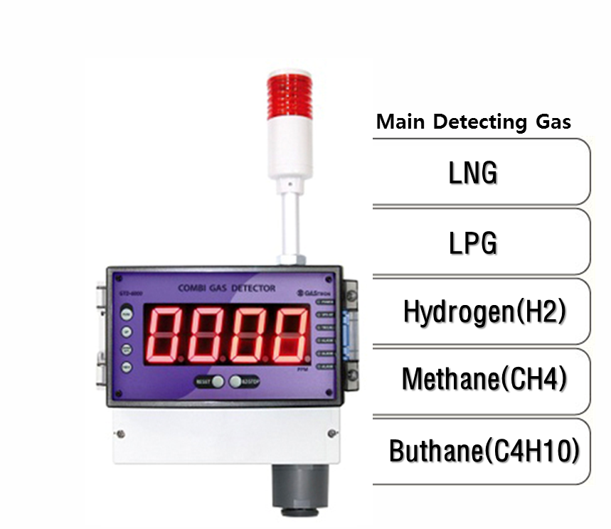 Gas Receiver Combination Flammable Gas Detector SPECIFICATION, Main Detecting Gas: LNG, LPG, H2, CH4, C4H10