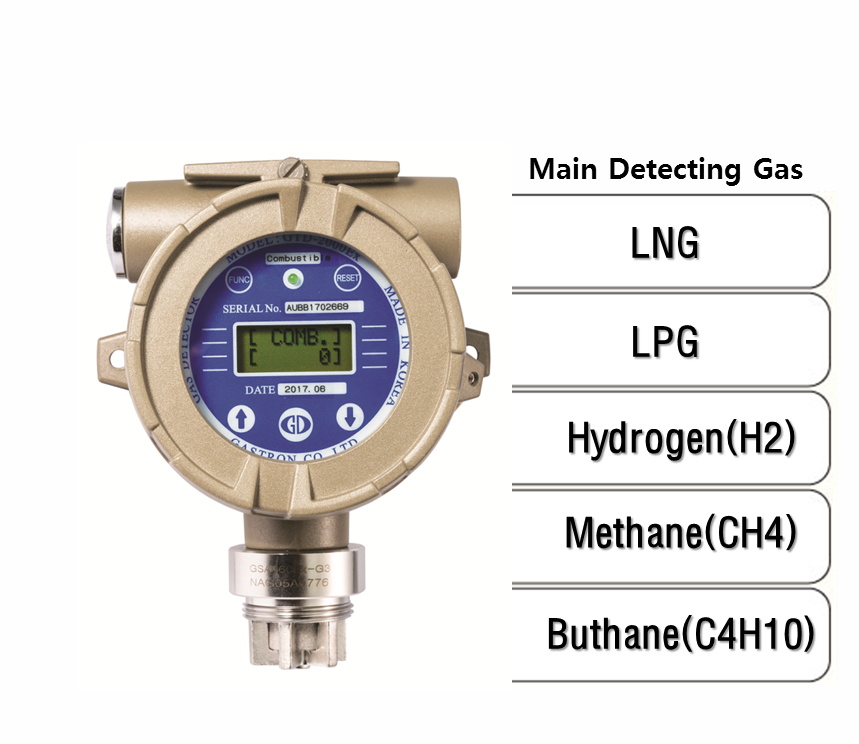 Smart Diffusion Flammable Gas Detector, Main Detecting Gas: LNG, LPG, H2, CH4, C4H10