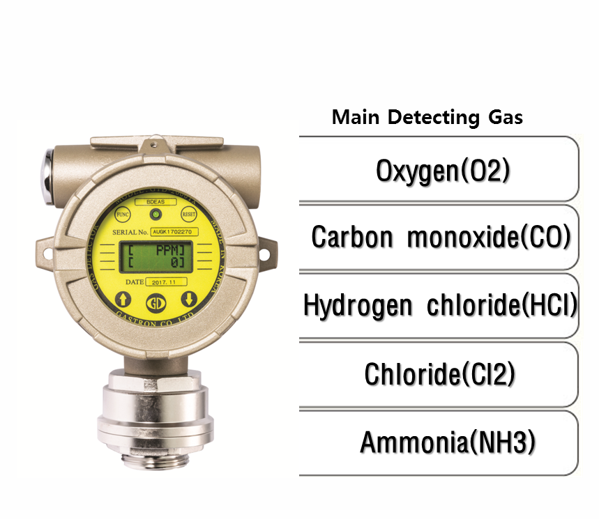 Smart Diffusion Oxygen & Toxic Gas Detector, Main Detecting Gas: O2, CO, HCl, Cl2, NH3