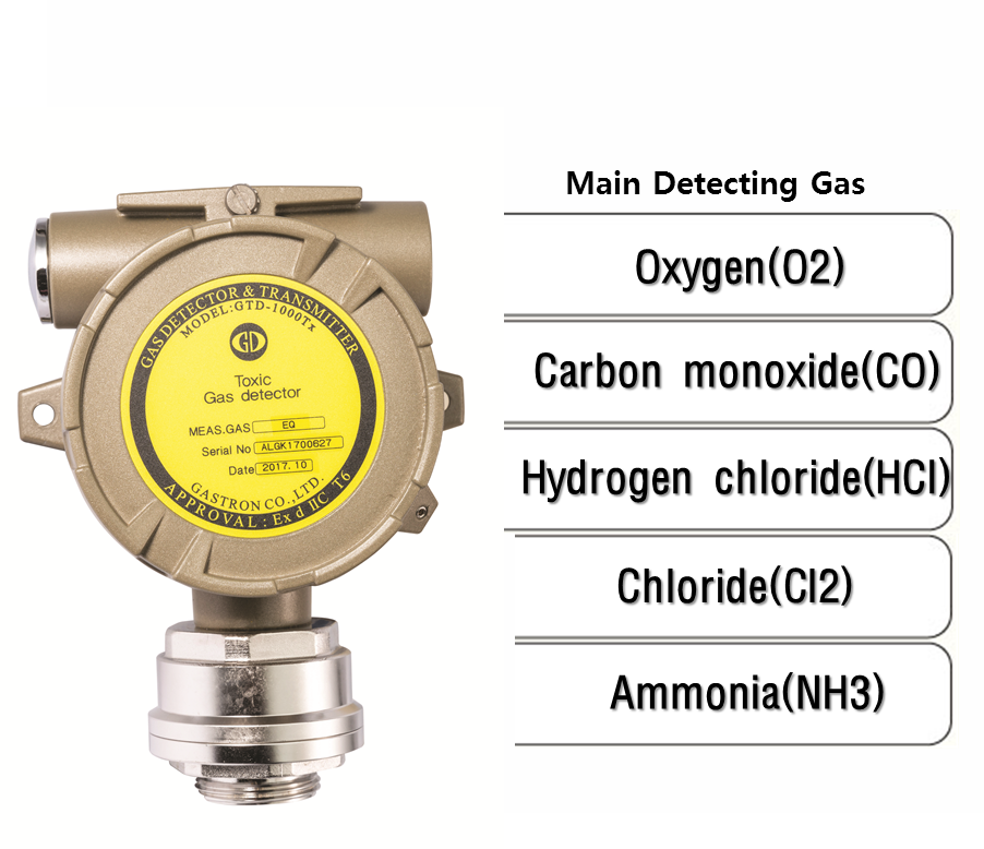 Transmitter Diffusion Oxygen & Toxic Gas Detector, Main Detecting Gas: O2, CO, HCl, Cl2, NH3