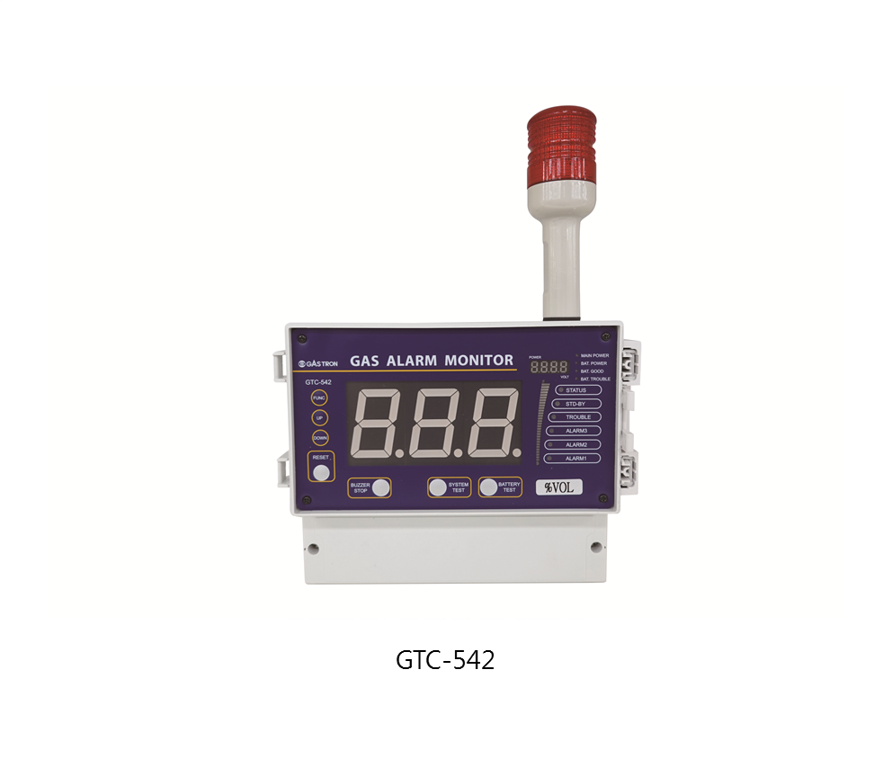 Single Channel Gas Detector Receiver, GTC-542