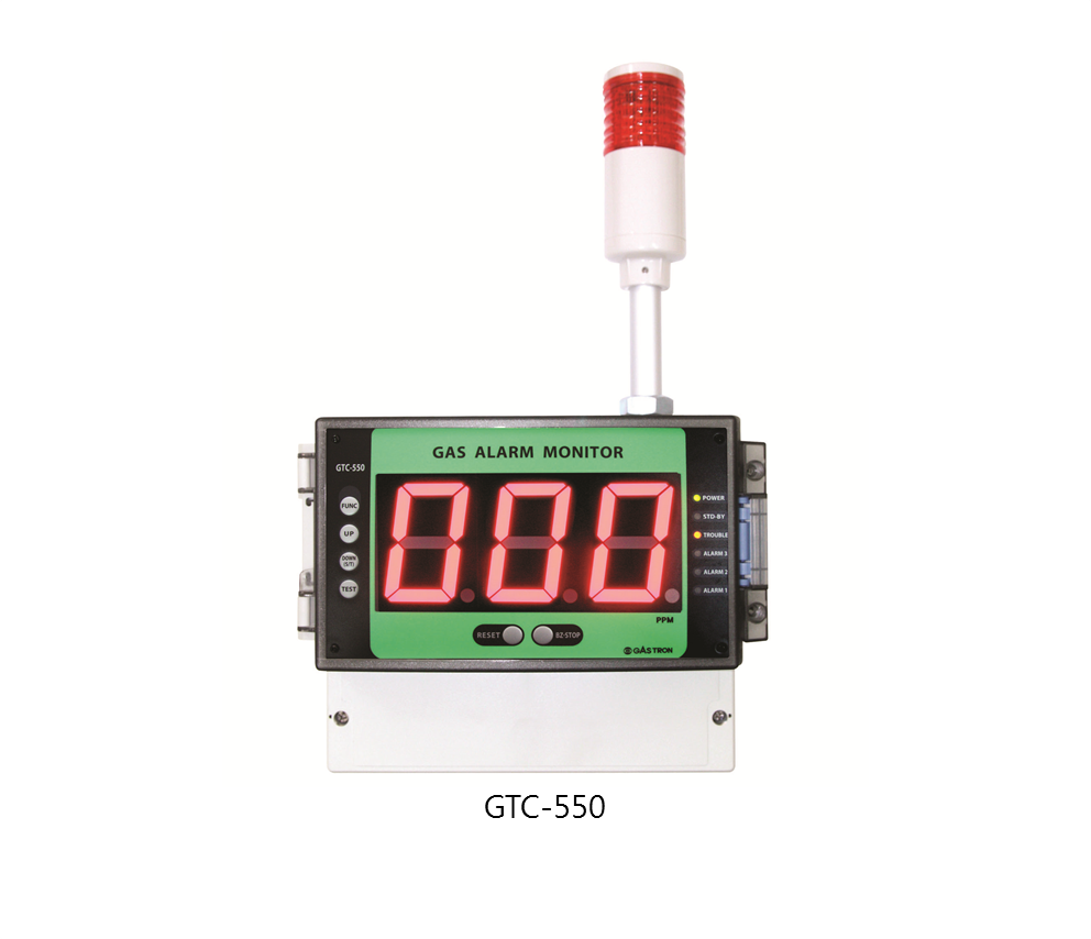 Single Channel Gas Detector Receiver, GTC-550